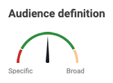 Audience Definition Scale